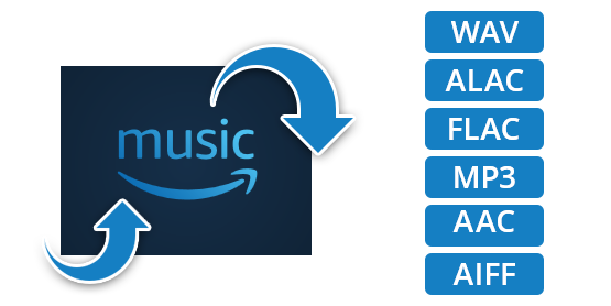 convert amazon music to mp3, aac, wav, flac