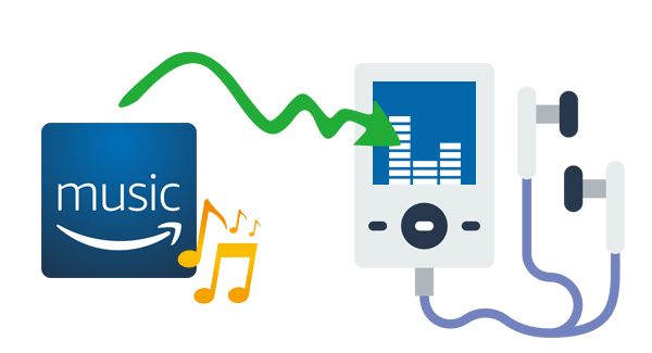 play amazon music on mp3 player
