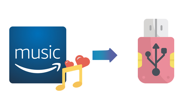 transfer amazon music to usb